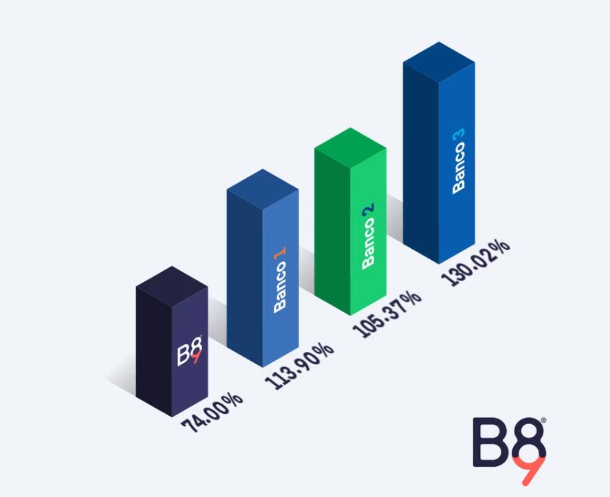 b89-growth